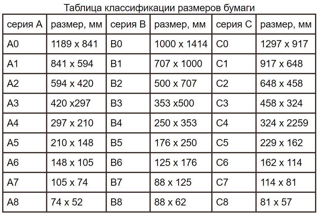 Таблица формата картинки